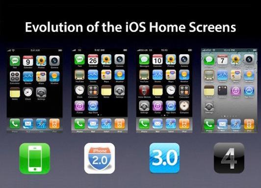 Что такое обновление iOS