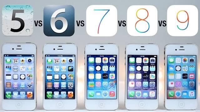 Что такое iOS