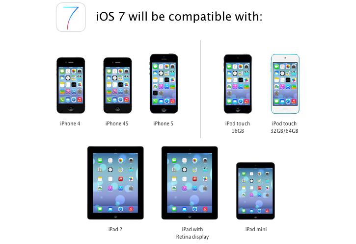 Какие девайсы можно перепрошивать до iOS 7