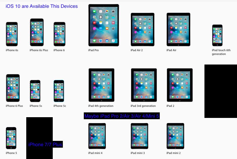 Какие устройства будут поддерживать iOS 10?